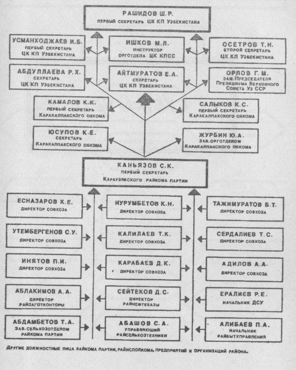 Схема № 11