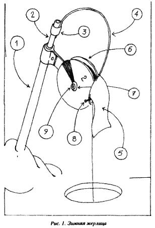 Рис. 1. Зимняя жерлица Стойка (1) делается из дюралевой трубки внешним диаметром 10 мм...