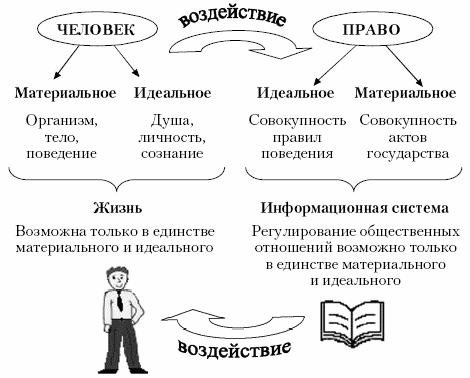 В списках не значился книга читать онлайн