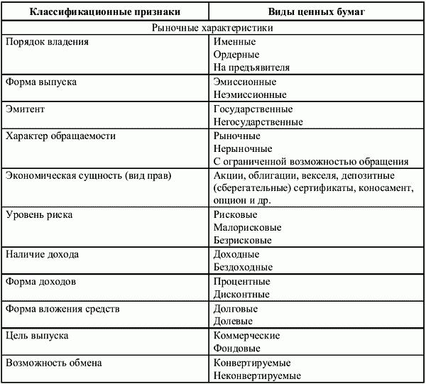 кто кредитует украина
