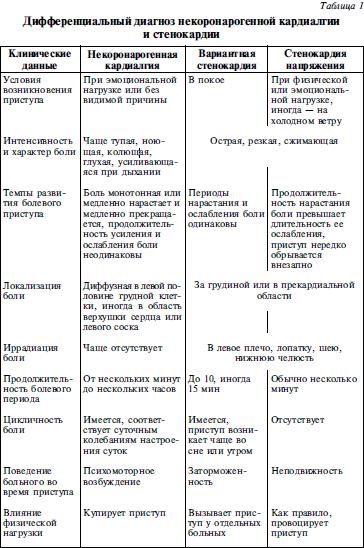 Орловская учебник английского языка для технических вузов читать