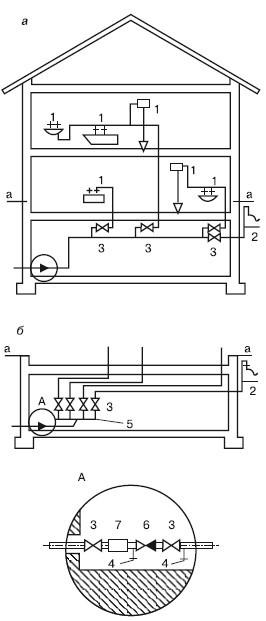...1 - водоразборная арматура; 2 - поливочный трубопровод; 3 - запорный вентиль; 4 - опускной кран; 5...