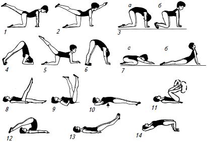 vipadenie-vlagalisha-gimnastika