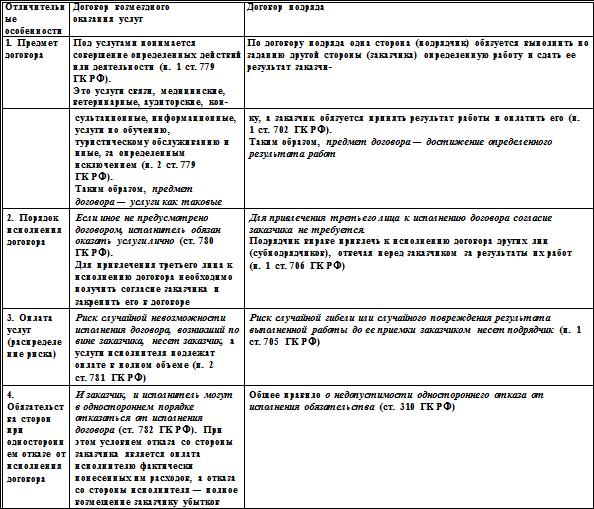 письмо обязательство о проведении аудита образец