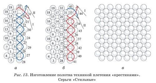 Плетение бисером крестики схема