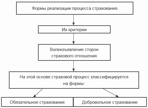Схема № 9