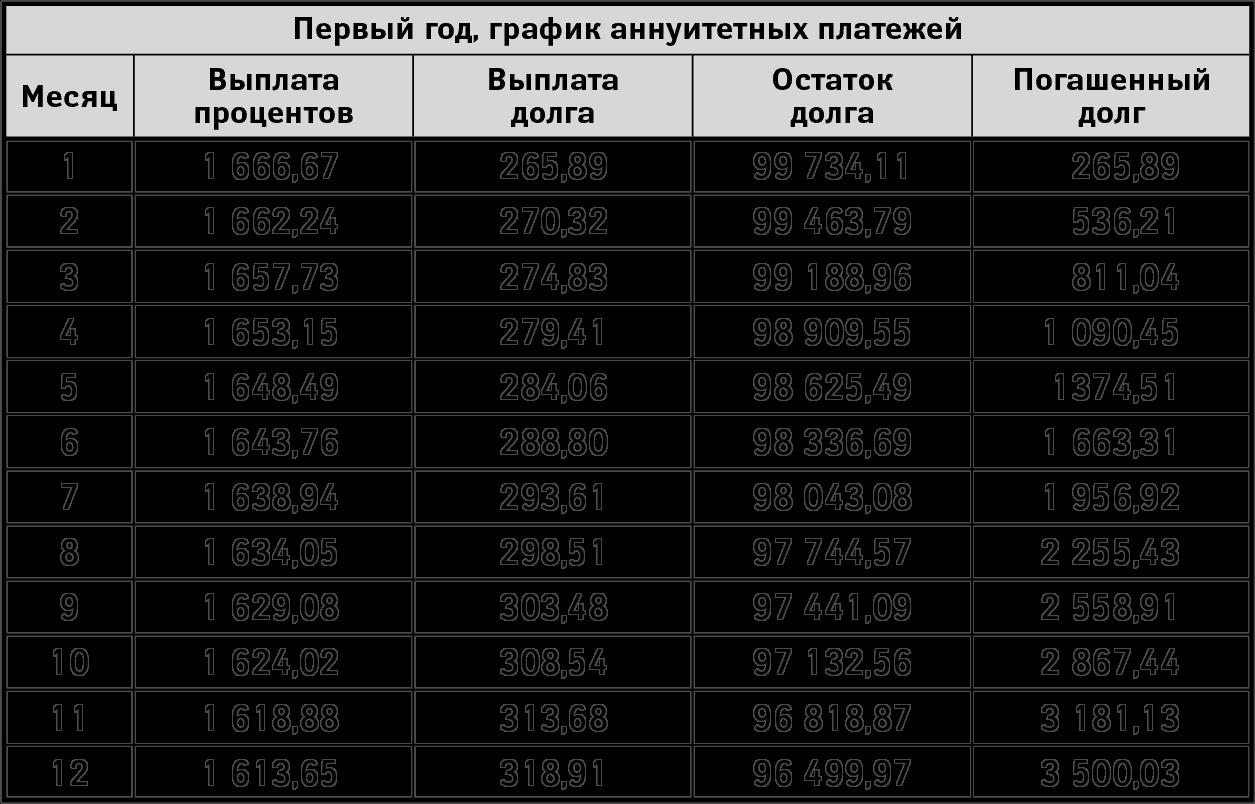 """"""",""""fictionbook.ru"""