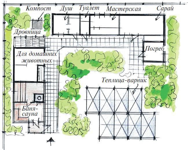 Деревянный сарай своими руками чертежи список стройматериала