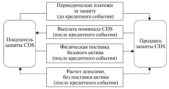 Схема взаимодействия продавца