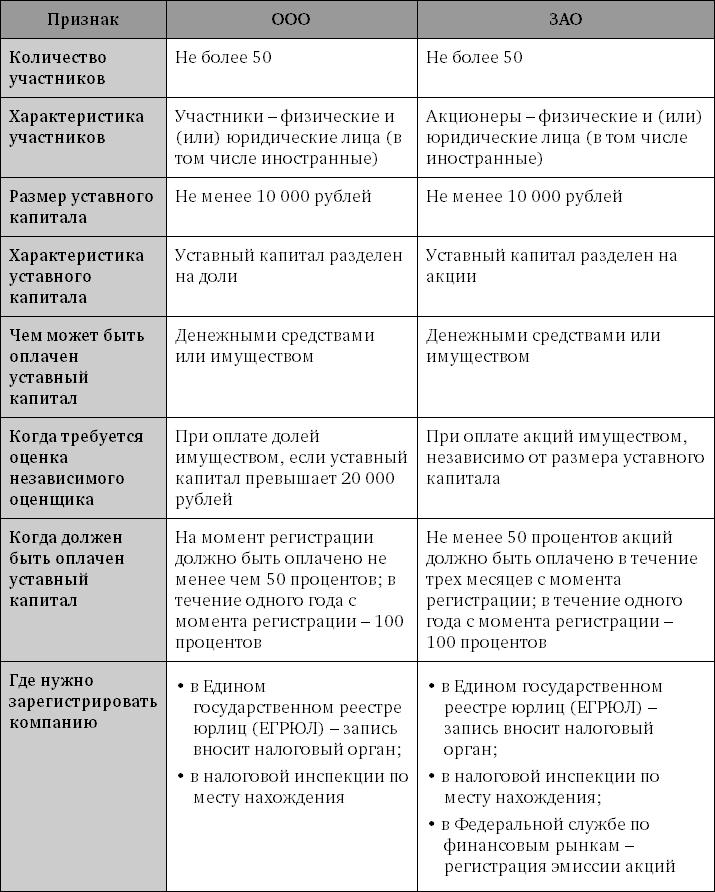 Обложка книги Налогообложение иностранных компаний и их представительств в России