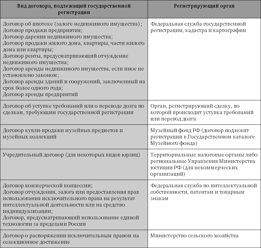 Обложка Налогообложение иностранных компаний и их представительств в России