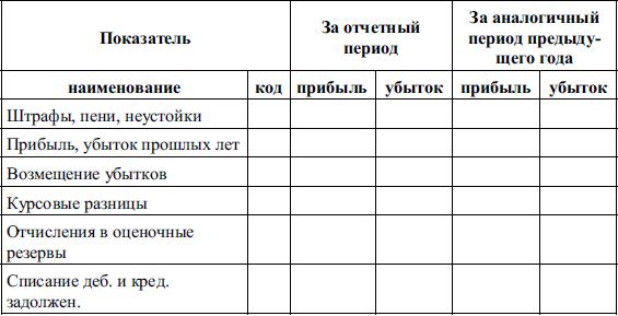 Инструкция По Применению Плана Счетов Кредитной Организации