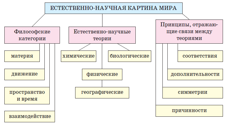Вот как это выглядит на схеме: