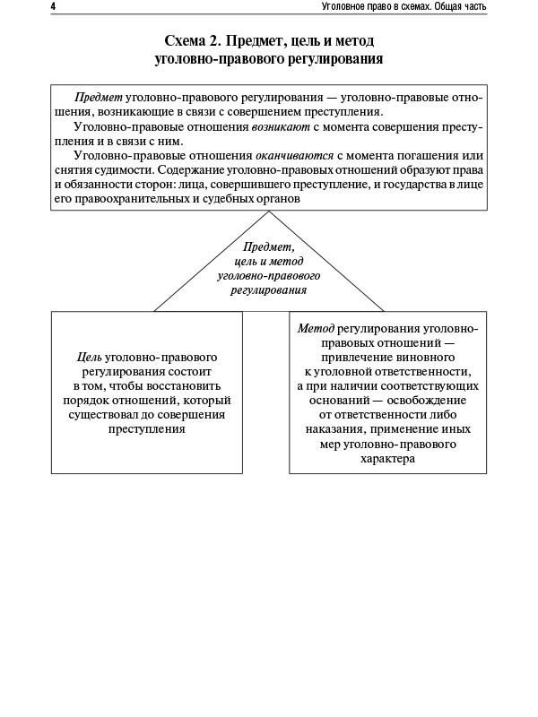 структура, шпаргалка значение правовое содержание, его приговор. виды,