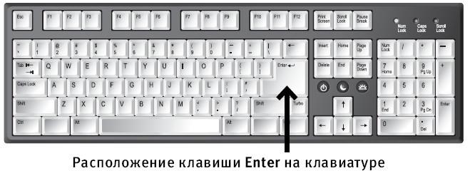 Шифт нам где находятся эти клавиши