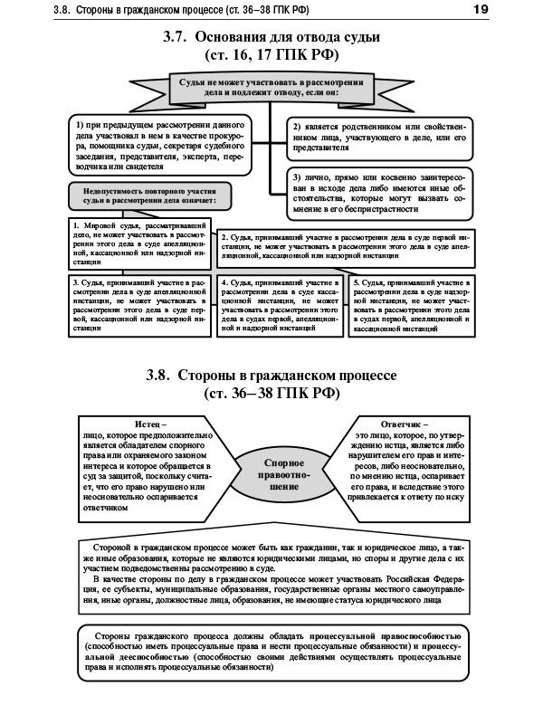 Инквизиционный Процесс В Судебной Практике Шпаргалка Кратко